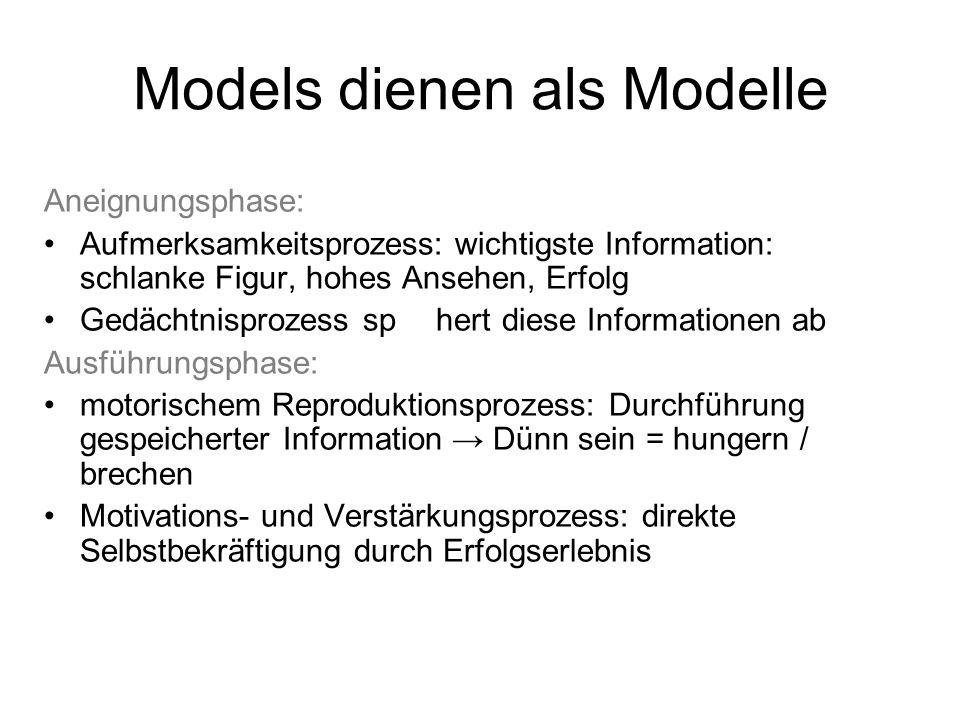 Models dienen als Modelle Aneignungsphase: Aufmerksamkeitsprozess: wichtigste Information: schlanke Figur, hohes Ansehen, Erfolg Gedächtnisprozess spe