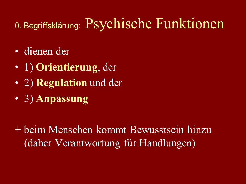 0. Begriffsklärung: Die Funktion des Psychischen, wo? AUSSEN (verändert) INNEN Verarbeitung Bewertung Sinneswahr- nehmung Sinneswahr- nehmung Reaktion
