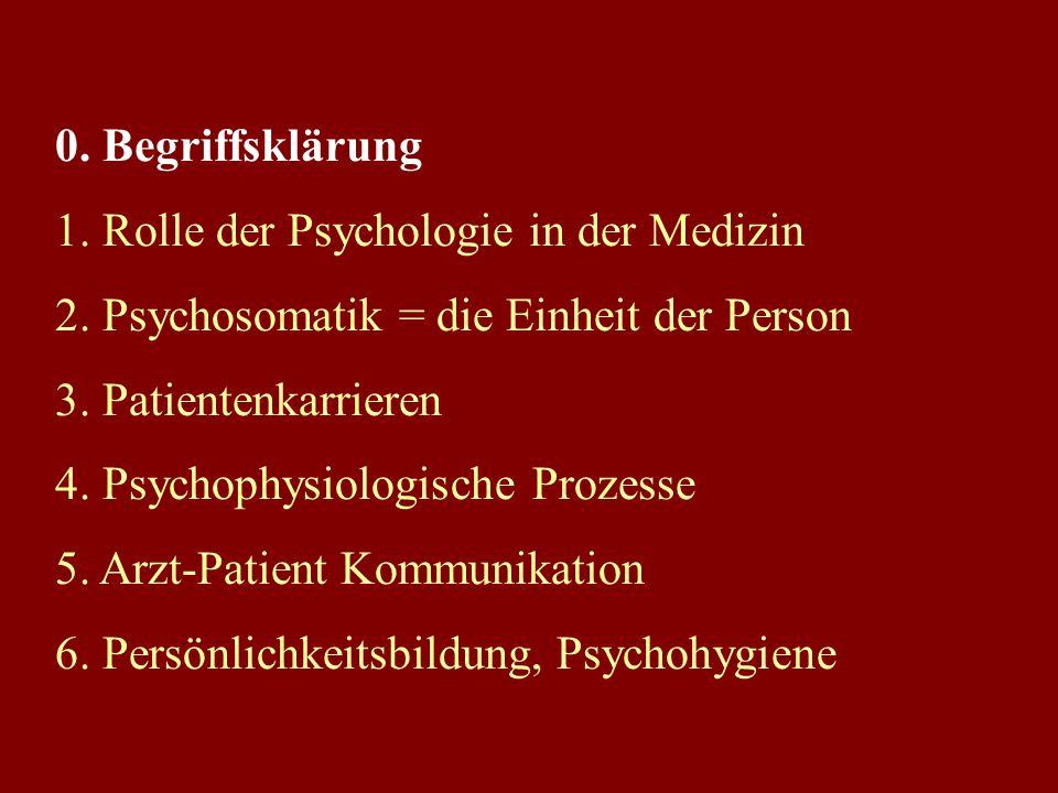 Psychologie im MCW Block 1, 6, Block 8, 15, 16, 18, 19, 20, 21, 23 Line