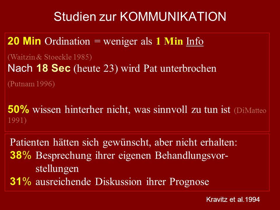 1: Rolle der Psychologie in der Medizin 2. Psychosomatische Fragen 3. Patientenkarrieren 4. Psychophysiologische Wechselwirkungen 5. Arzt-Patient Komm