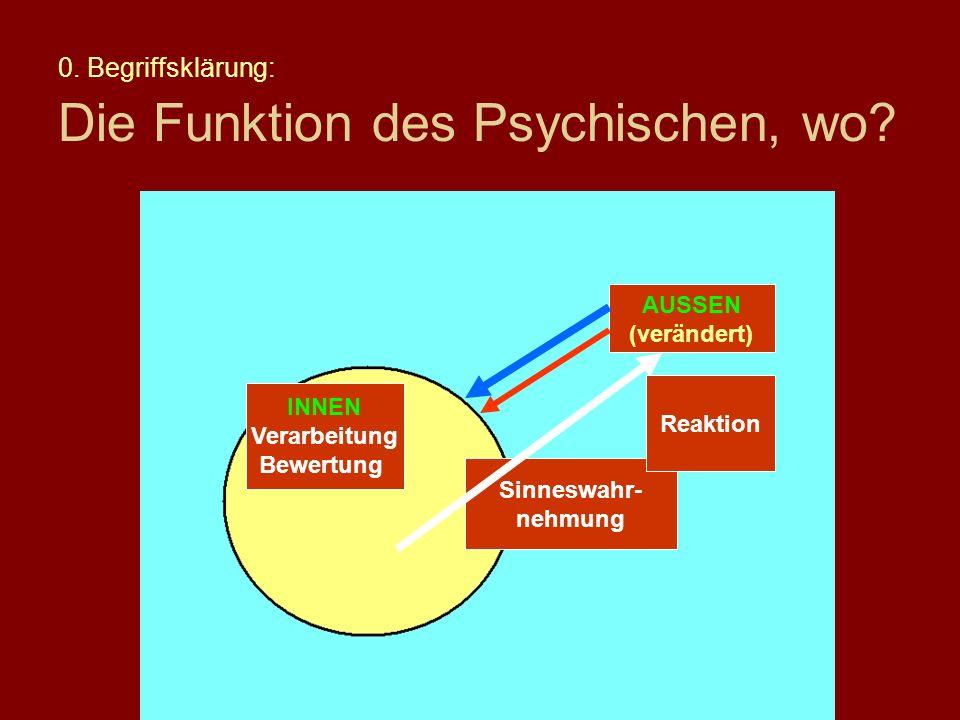 Was ist also die Funktion psychischer Prozesse?