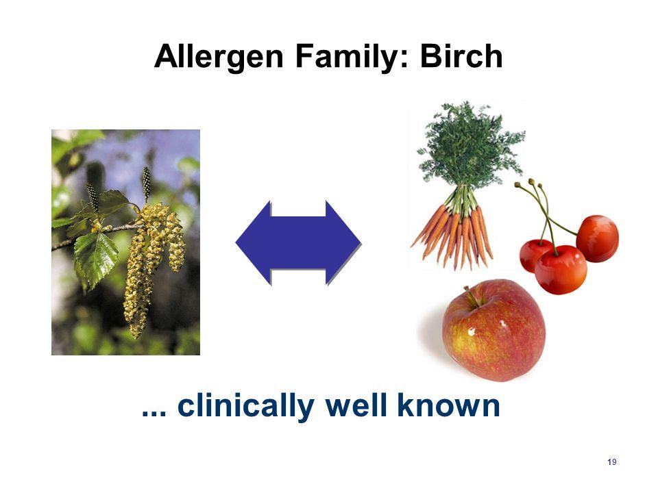 19 Allergen Family: Birch... clinically well known