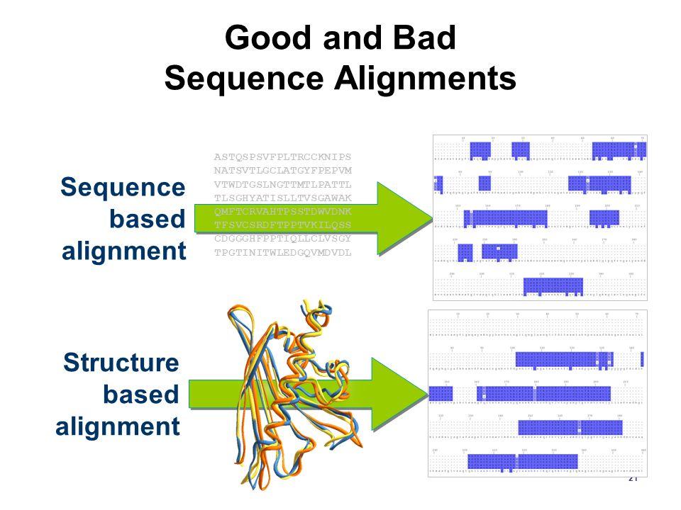 21 Good and Bad Sequence Alignments ASTQSPSVFPLTRCCKNIPS NATSVTLGCLATGYFPEPVM VTWDTGSLNGTTMTLPATTL TLSGHYATISLLTVSGAWAK QMFTCRVAHTPSSTDWVDNK TFSVCSRDFTPPTVKILQSS CDGGGHFPPTIQLLCLVSGY TPGTINITWLEDGQVMDVDL Sequence based alignment Structure based alignment