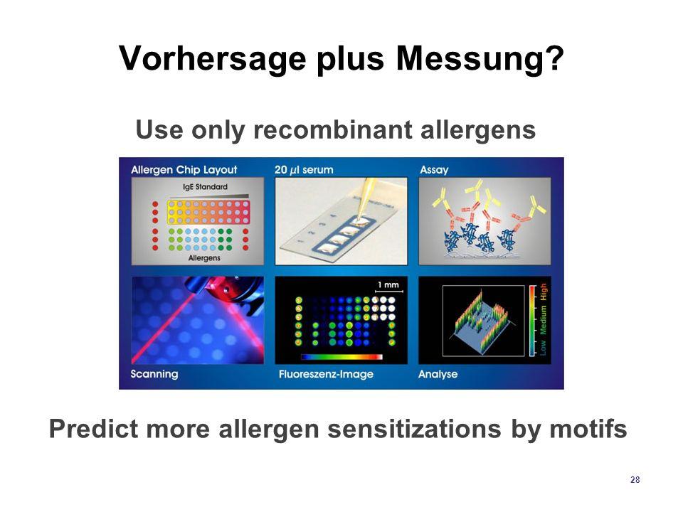 Vorhersage plus Messung? 28 Predict more allergen sensitizations by motifs Use only recombinant allergens