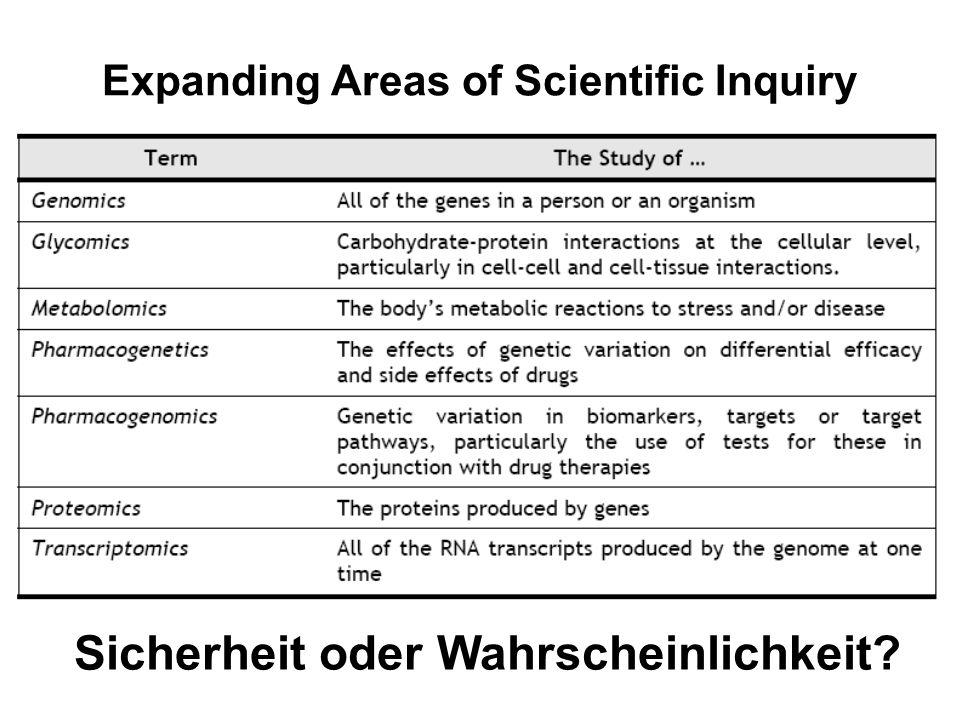 Expanding Areas of Scientific Inquiry Sicherheit oder Wahrscheinlichkeit?