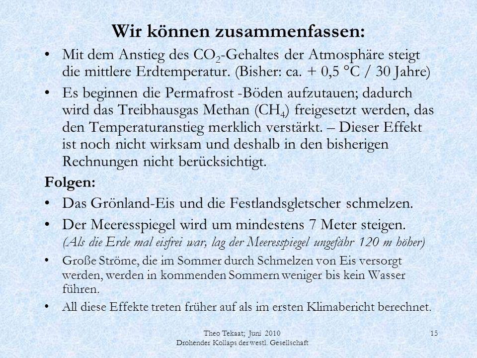 Theo Tekaat; Juni 2010 Drohender Kollaps der westl. Gesellschaft 15 Wir können zusammenfassen: Mit dem Anstieg des CO 2 -Gehaltes der Atmosphäre steig