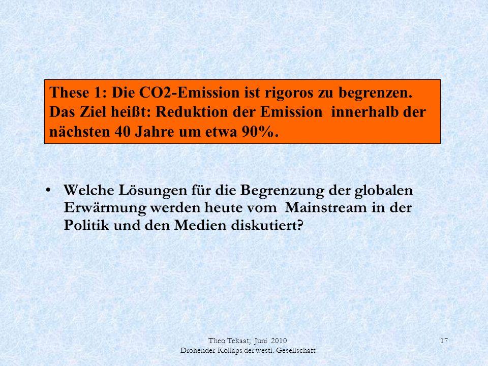 Theo Tekaat; Juni 2010 Drohender Kollaps der westl. Gesellschaft 17 Welche Lösungen für die Begrenzung der globalen Erwärmung werden heute vom Mainstr