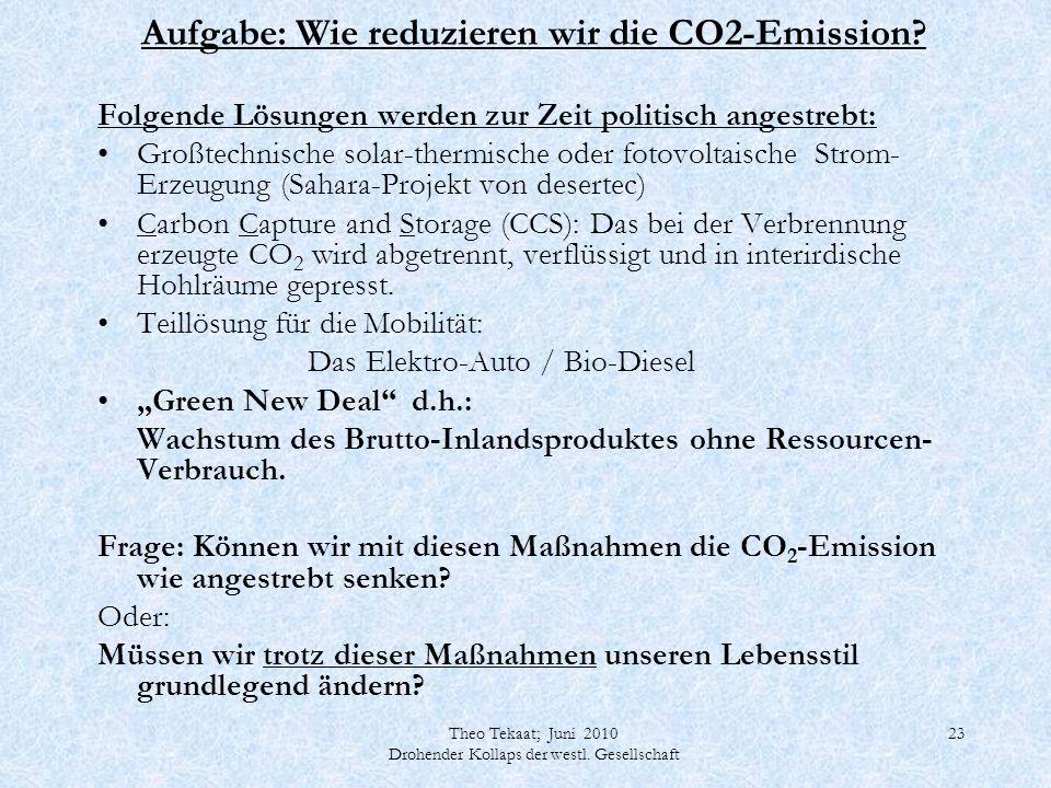 Theo Tekaat; Juni 2010 Drohender Kollaps der westl. Gesellschaft 23 Aufgabe: Wie reduzieren wir die CO2-Emission? Folgende Lösungen werden zur Zeit po