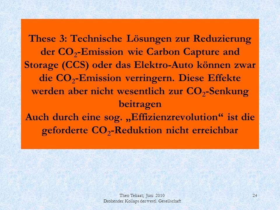 Theo Tekaat; Juni 2010 Drohender Kollaps der westl. Gesellschaft 24 These 3: Technische Lösungen zur Reduzierung der CO 2 -Emission wie Carbon Capture
