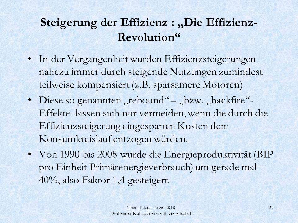 Theo Tekaat; Juni 2010 Drohender Kollaps der westl. Gesellschaft 27 Steigerung der Effizienz : Die Effizienz- Revolution In der Vergangenheit wurden E