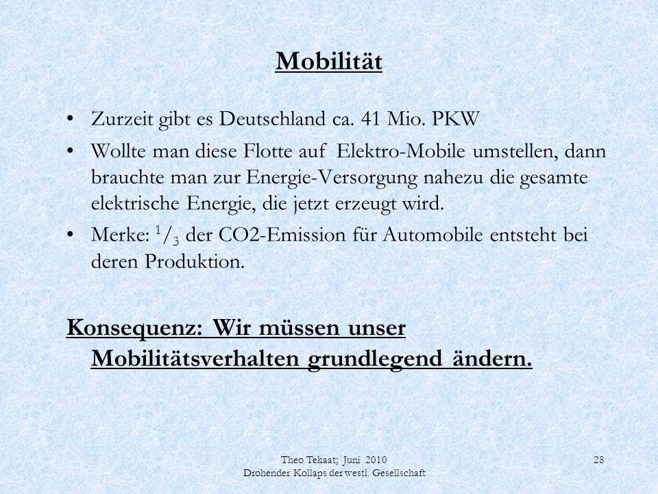 Theo Tekaat; Juni 2010 Drohender Kollaps der westl. Gesellschaft 28 Mobilität Zurzeit gibt es Deutschland ca. 41 Mio. PKW Wollte man diese Flotte auf