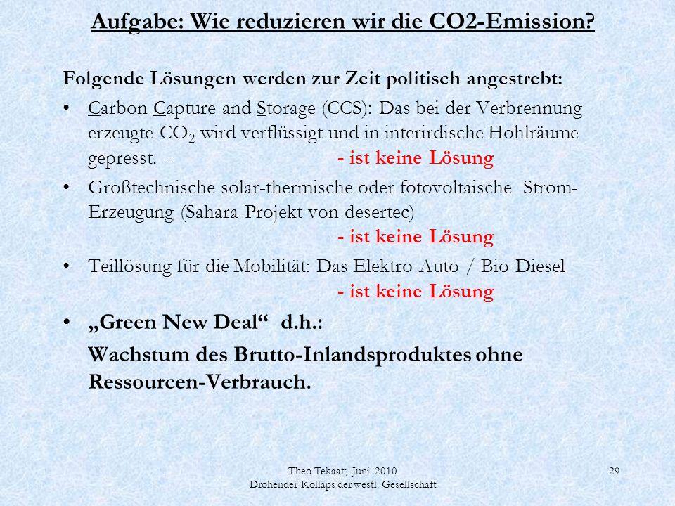 Theo Tekaat; Juni 2010 Drohender Kollaps der westl. Gesellschaft 29 Aufgabe: Wie reduzieren wir die CO2-Emission? Folgende Lösungen werden zur Zeit po