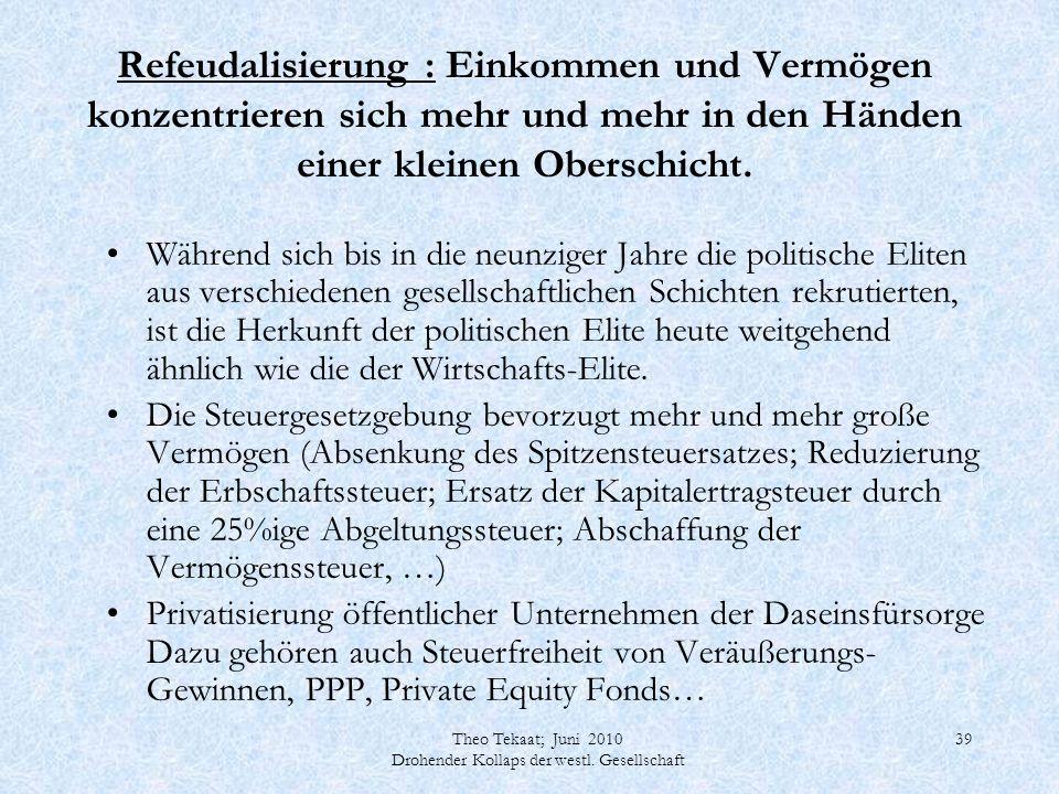 Theo Tekaat; Juni 2010 Drohender Kollaps der westl. Gesellschaft 39 Refeudalisierung : Einkommen und Vermögen konzentrieren sich mehr und mehr in den