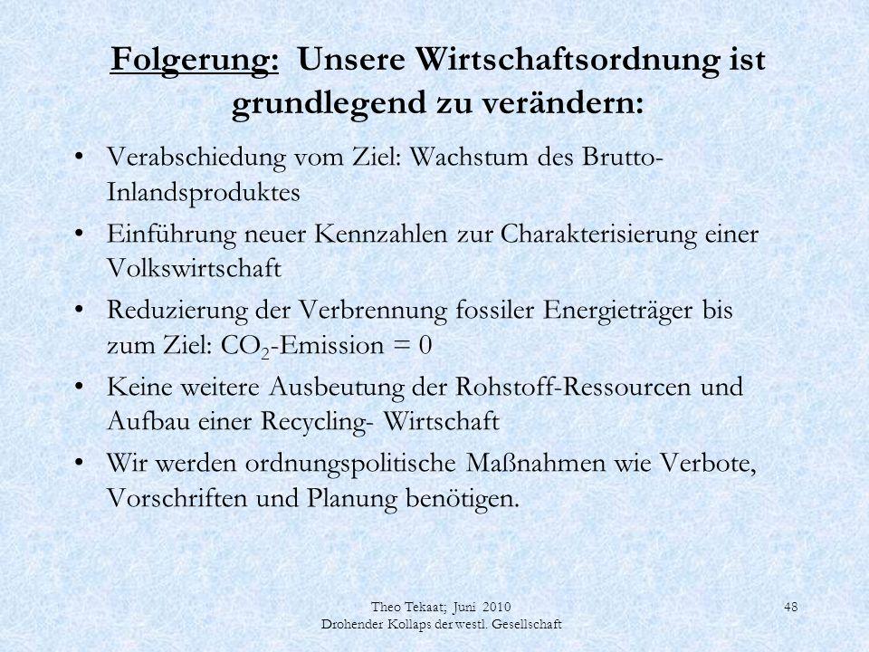 Theo Tekaat; Juni 2010 Drohender Kollaps der westl. Gesellschaft 48 Folgerung: Unsere Wirtschaftsordnung ist grundlegend zu verändern: Verabschiedung