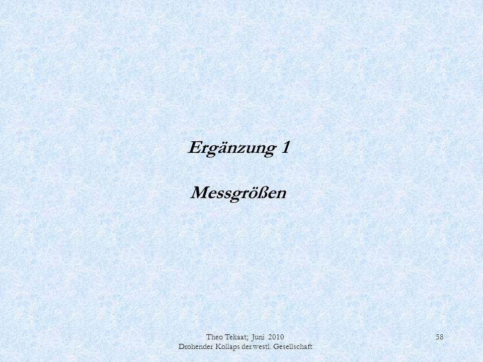 Theo Tekaat; Juni 2010 Drohender Kollaps der westl. Gesellschaft 58 Ergänzung 1 Messgrößen