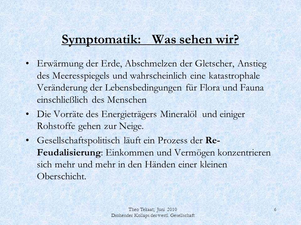 Theo Tekaat; Juni 2010 Drohender Kollaps der westl. Gesellschaft 6 Symptomatik: Was sehen wir? Erwärmung der Erde, Abschmelzen der Gletscher, Anstieg