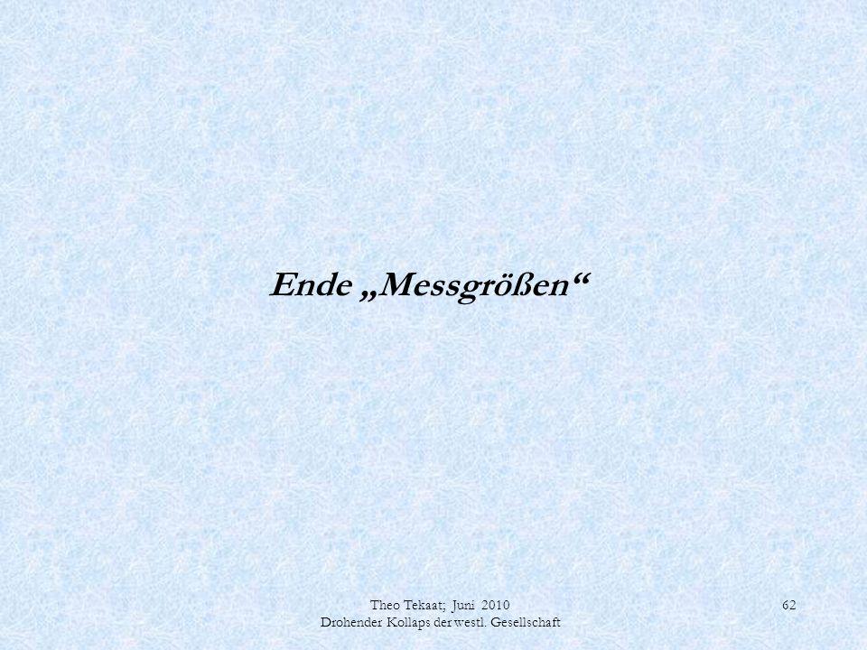 Theo Tekaat; Juni 2010 Drohender Kollaps der westl. Gesellschaft 62 Ende Messgrößen