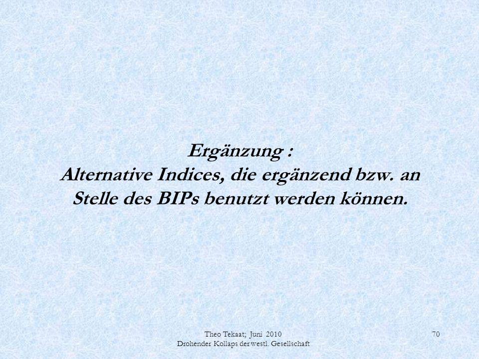 Theo Tekaat; Juni 2010 Drohender Kollaps der westl. Gesellschaft 70 Ergänzung : Alternative Indices, die ergänzend bzw. an Stelle des BIPs benutzt wer