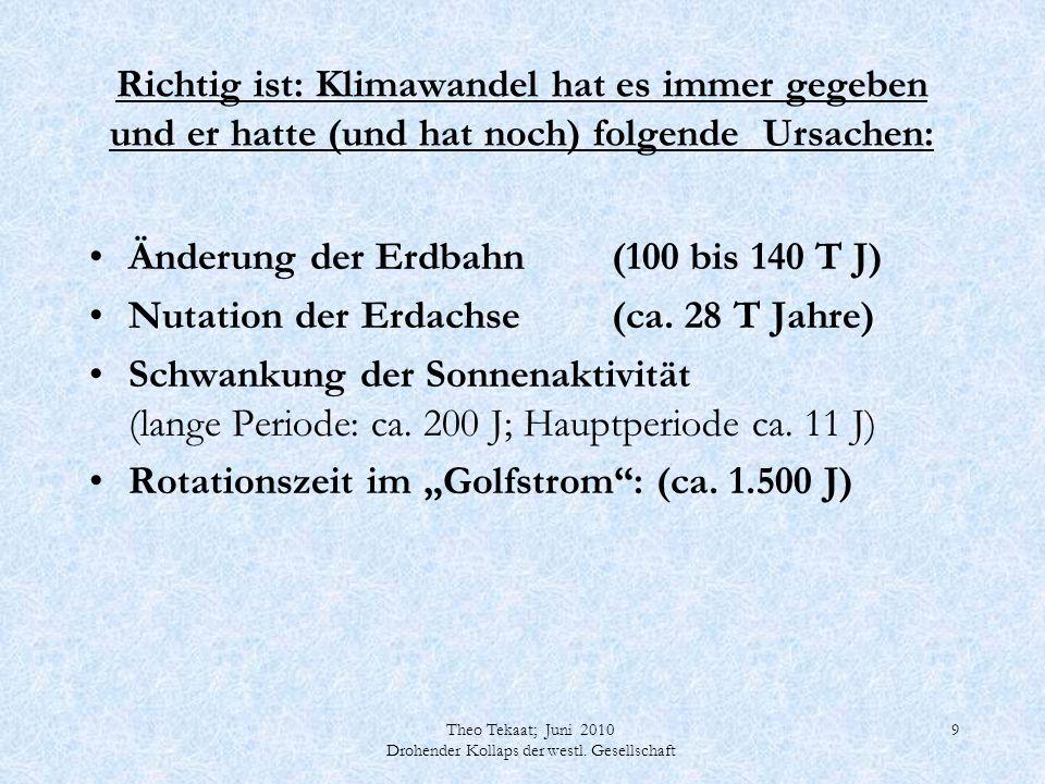 Theo Tekaat; Juni 2010 Drohender Kollaps der westl.