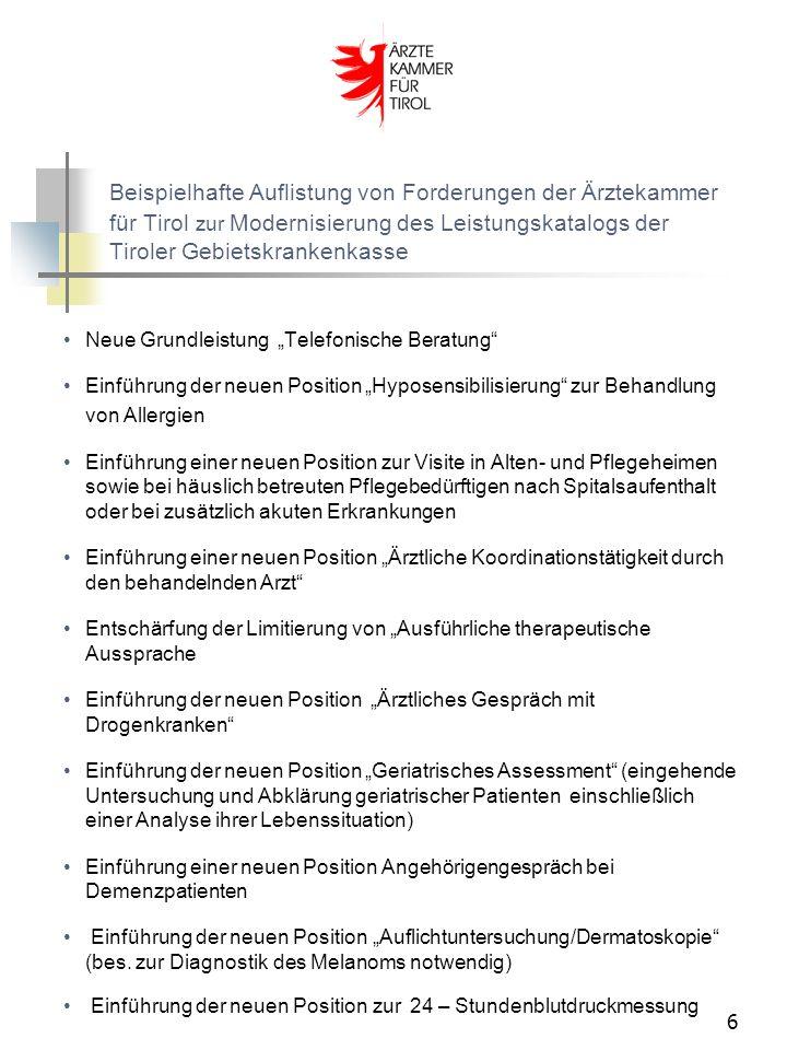 6 Beispielhafte Auflistung von Forderungen der Ärztekammer für Tirol zur Modernisierung des Leistungskatalogs der Tiroler Gebietskrankenkasse Neue Grundleistung Telefonische Beratung Einführung der neuen Position Hyposensibilisierung zur Behandlung von Allergien Einführung einer neuen Position zur Visite in Alten- und Pflegeheimen sowie bei häuslich betreuten Pflegebedürftigen nach Spitalsaufenthalt oder bei zusätzlich akuten Erkrankungen Einführung einer neuen Position Ärztliche Koordinationstätigkeit durch den behandelnden Arzt Entschärfung der Limitierung von Ausführliche therapeutische Aussprache Einführung der neuen Position Ärztliches Gespräch mit Drogenkranken Einführung der neuen Position Geriatrisches Assessment (eingehende Untersuchung und Abklärung geriatrischer Patienten einschließlich einer Analyse ihrer Lebenssituation) Einführung einer neuen Position Angehörigengespräch bei Demenzpatienten Einführung der neuen Position Auflichtuntersuchung/Dermatoskopie (bes.