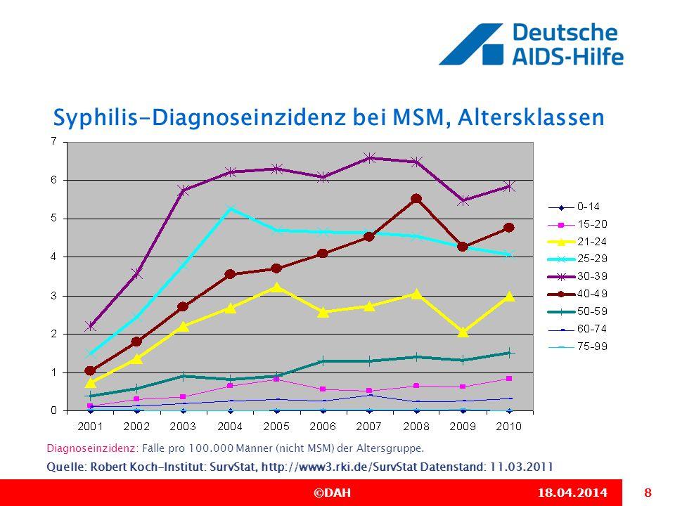 8 ©DAH18.04.2014 Syphilis-Diagnoseinzidenz bei MSM, Altersklassen Quelle: Robert Koch-Institut: SurvStat, http://www3.rki.de/SurvStat Datenstand: 11.0