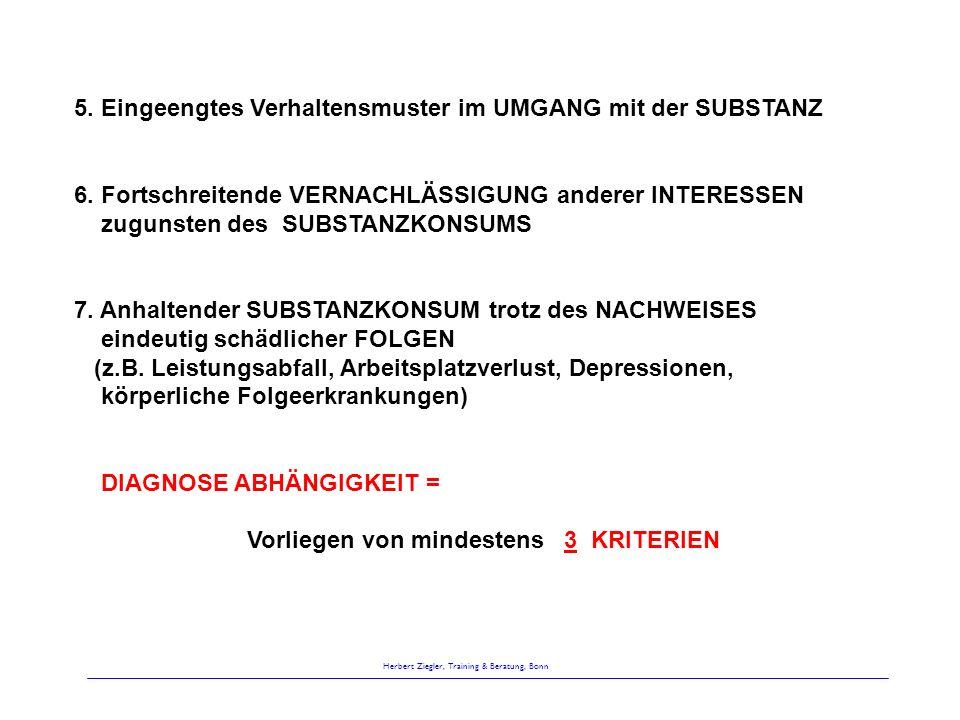 Herbert Ziegler, Training & Beratung, Bonn 5. Eingeengtes Verhaltensmuster im UMGANG mit der SUBSTANZ 6. Fortschreitende VERNACHLÄSSIGUNG anderer INTE