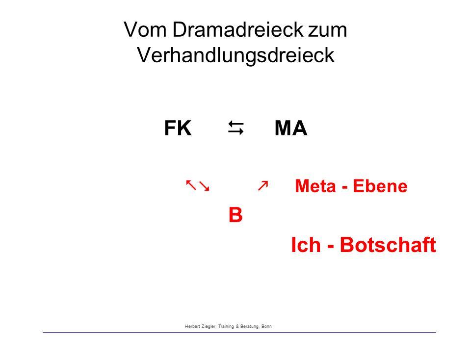 Vom Dramadreieck zum Verhandlungsdreieck FK MA Meta - Ebene B Ich - Botschaft Herbert Ziegler, Training & Beratung, Bonn