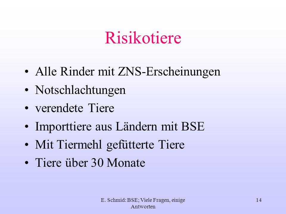 E. Schmid: BSE; Viele Fragen, einige Antworten 14 Risikotiere Alle Rinder mit ZNS-Erscheinungen Notschlachtungen verendete Tiere Importtiere aus Lände