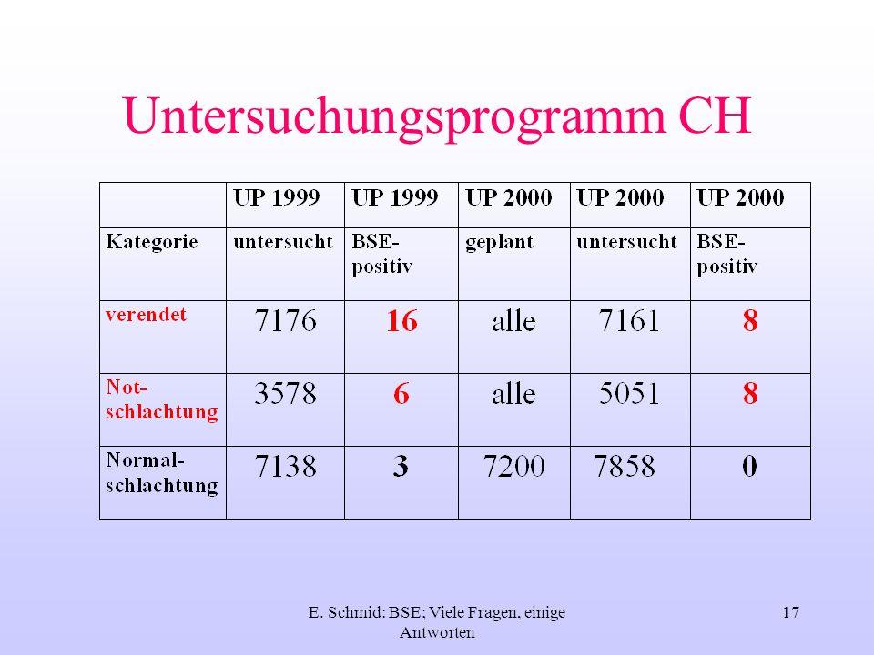E. Schmid: BSE; Viele Fragen, einige Antworten 17 Untersuchungsprogramm CH