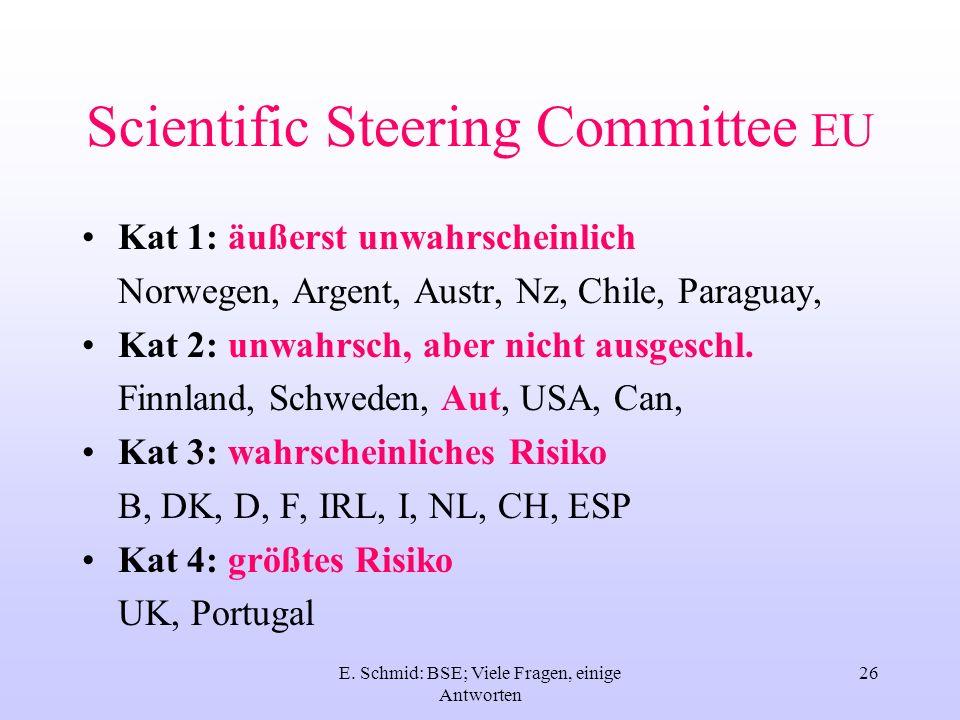 E. Schmid: BSE; Viele Fragen, einige Antworten 26 Scientific Steering Committee EU Kat 1: äußerst unwahrscheinlich Norwegen, Argent, Austr, Nz, Chile,