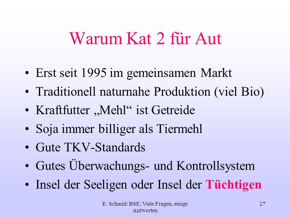 E. Schmid: BSE; Viele Fragen, einige Antworten 27 Warum Kat 2 für Aut Erst seit 1995 im gemeinsamen Markt Traditionell naturnahe Produktion (viel Bio)