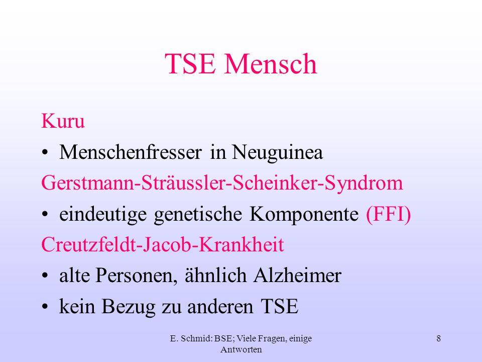 E. Schmid: BSE; Viele Fragen, einige Antworten 8 TSE Mensch Kuru Menschenfresser in Neuguinea Gerstmann-Sträussler-Scheinker-Syndrom eindeutige geneti