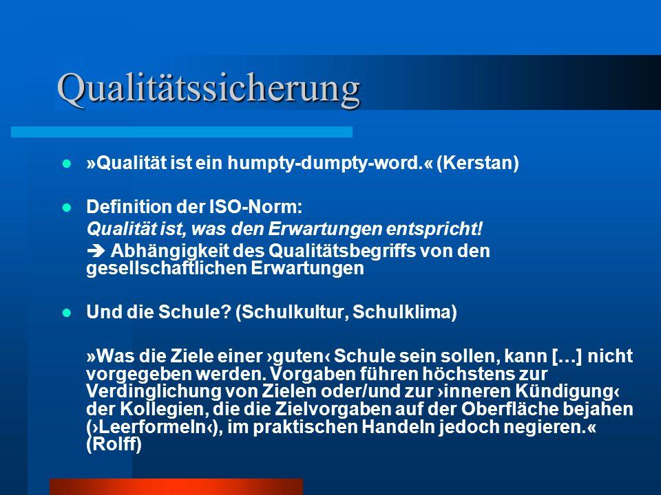 Qualitätssicherung »Qualität ist ein humpty-dumpty-word.« (Kerstan) Definition der ISO-Norm: Qualität ist, was den Erwartungen entspricht! Abhängigkei