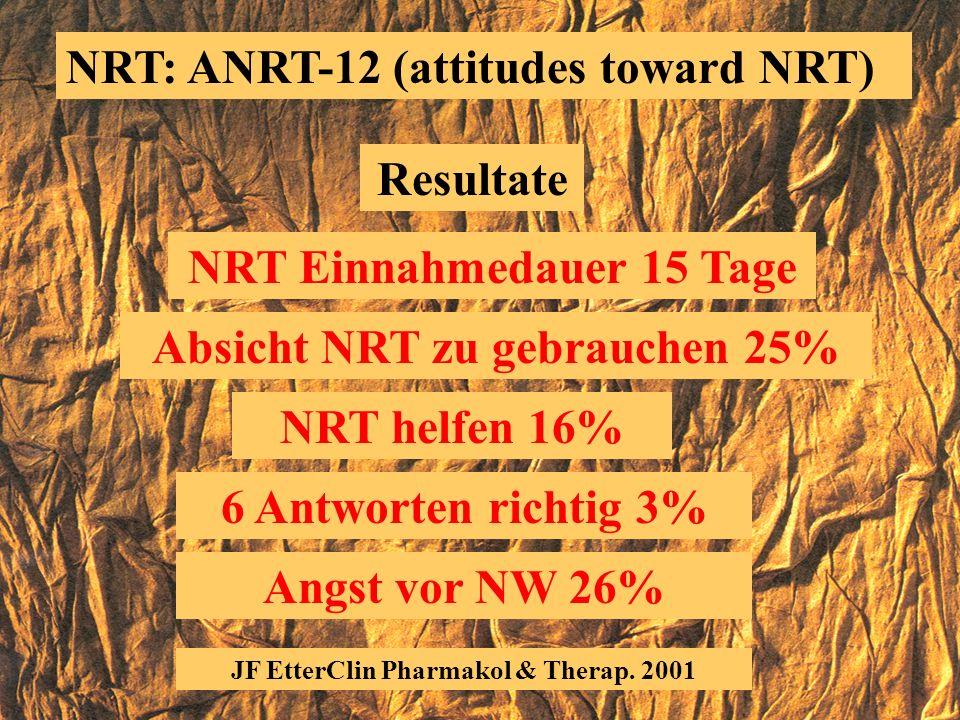NRT: ANRT-12 (attitudes toward NRT) Vorteile helfen gegen Craving helfen beim Stoppversuch weniger reizbar weniger deprimiert weniger ängstlich helfen bei Rauchverbot