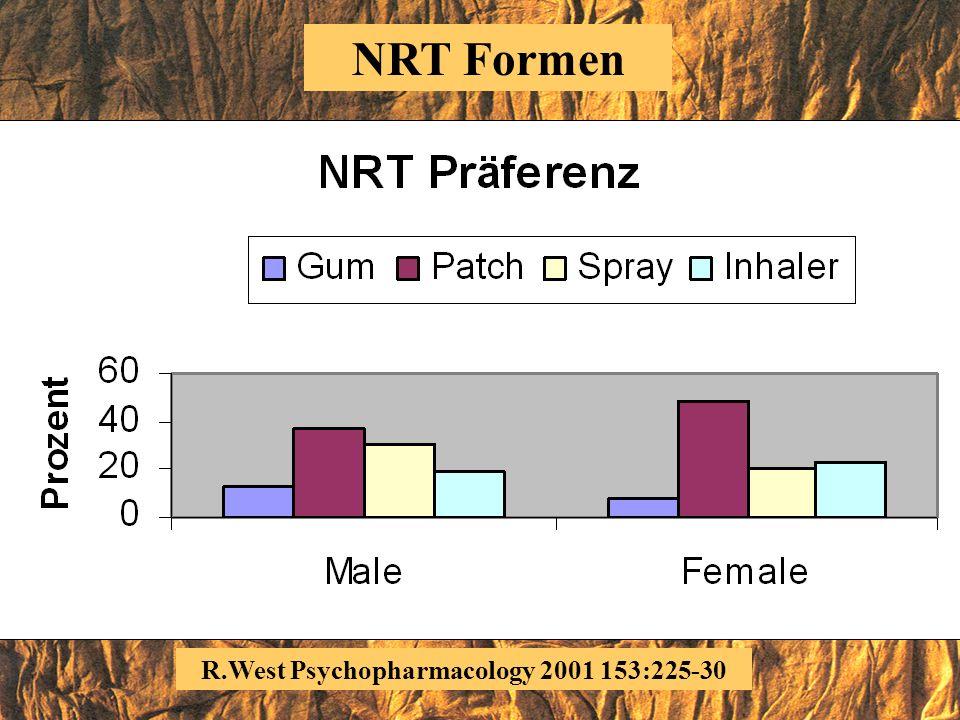 NRT: Kenntnisse der Raucher JF EtterClin Pharmakol & Therap. 2001 Negativ Positiv
