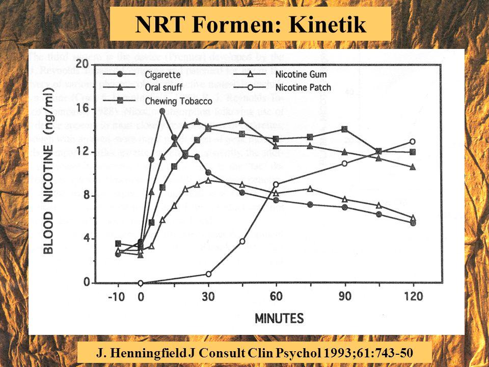 NRT Formen: Erfolgsraten R.West Psychopharmacology 2001 153:225-30
