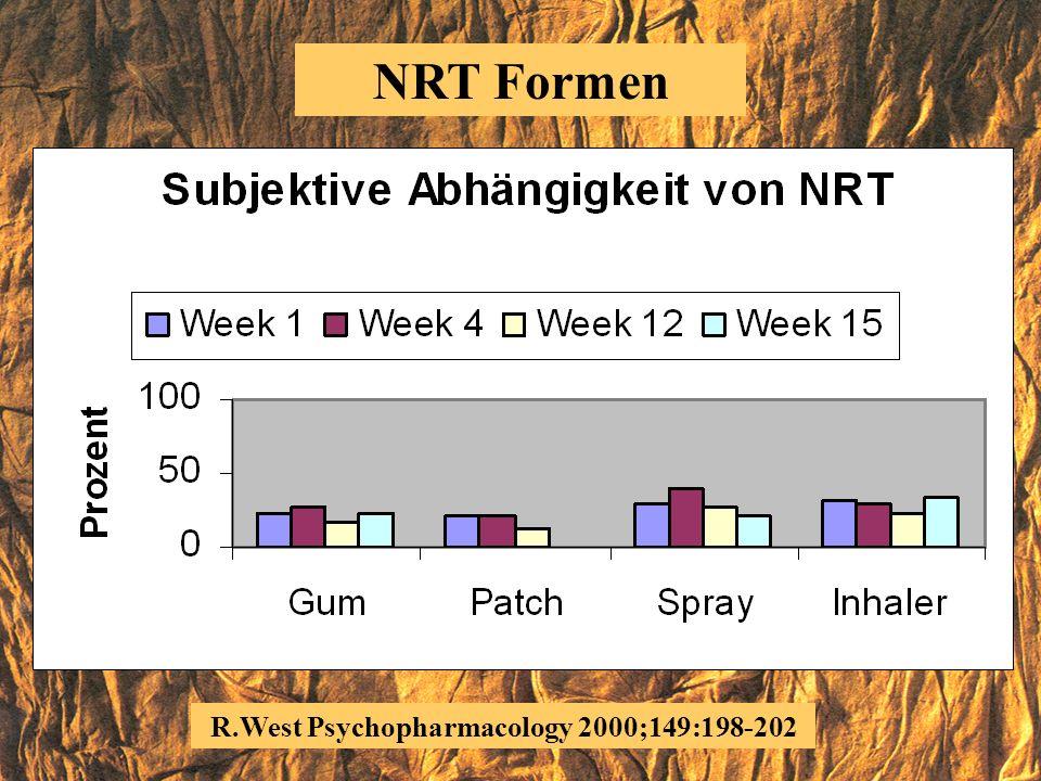 NRT Formen: Kinetik J.Henningfield J Consult Clin Psychol 1993;61:743-50
