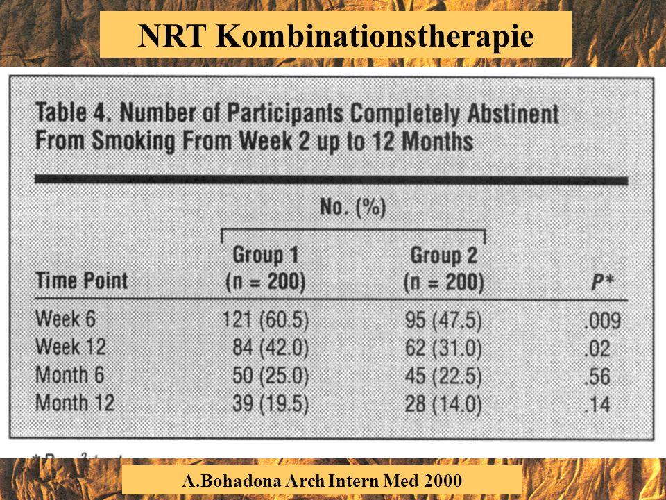 J.Henningfield J Consult Clin Psychol 1993;61:743-50 NRT Formen: Kinetik