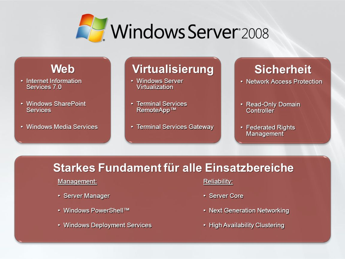 Windows Server VirtualizationWindows Server Virtualization Terminal Services RemoteAppTerminal Services RemoteApp Terminal Services GatewayTerminal Services Gateway Virtualisierung Internet Information Services 7.0Internet Information Services 7.0 Windows SharePoint ServicesWindows SharePoint Services Windows Media ServicesWindows Media Services Web Network Access ProtectionNetwork Access Protection Read-Only Domain ControllerRead-Only Domain Controller Federated Rights ManagementFederated Rights Management Sicherheit Management: Server ManagerServer Manager Windows PowerShellWindows PowerShell Windows Deployment ServicesWindows Deployment Services Starkes Fundament für alle Einsatzbereiche Reliability: Server CoreServer Core Next Generation NetworkingNext Generation Networking High Availability ClusteringHigh Availability Clustering