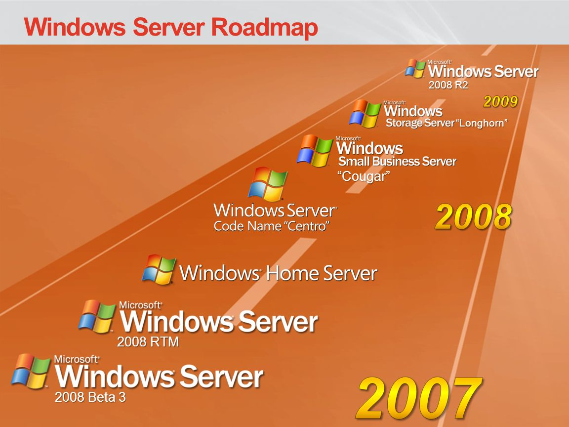 2008 Beta 3 2008 RTM Longhorn 2008 R2 Cougar Windows Server Roadmap