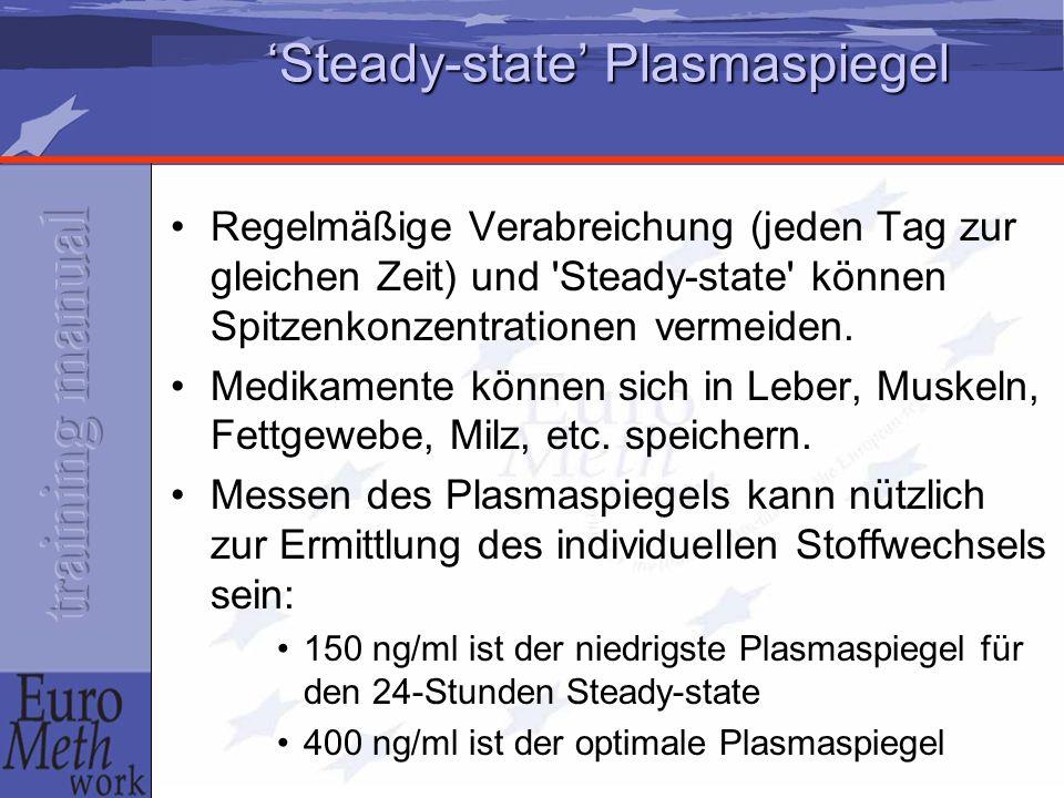 Steady-state Plasmaspiegel Regelmäßige Verabreichung (jeden Tag zur gleichen Zeit) und 'Steady-state' können Spitzenkonzentrationen vermeiden. Medikam