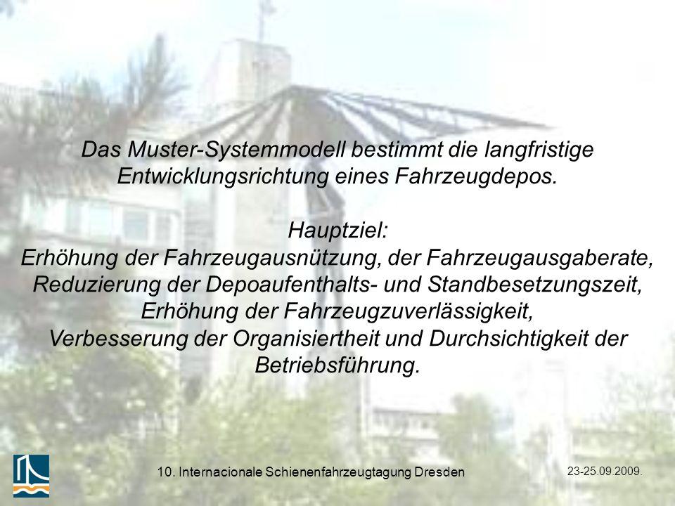 23-25.09.2009. 10. Internacionale Schienenfahrzeugtagung Dresden Das Muster-Systemmodell bestimmt die langfristige Entwicklungsrichtung eines Fahrzeug