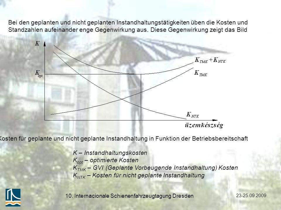 23-25.09.2009. 10. Internacionale Schienenfahrzeugtagung Dresden Bei den geplanten und nicht geplanten Instandhaltungstätigkeiten üben die Kosten und