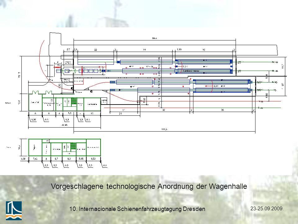23-25.09.2009. 10. Internacionale Schienenfahrzeugtagung Dresden Vorgeschlagene technologische Anordnung der Wagenhalle