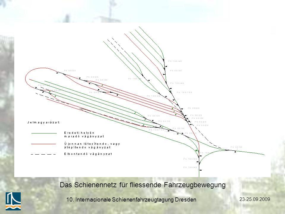 23-25.09.2009. 10. Internacionale Schienenfahrzeugtagung Dresden Das Schienennetz für fliessende Fahrzeugbewegung