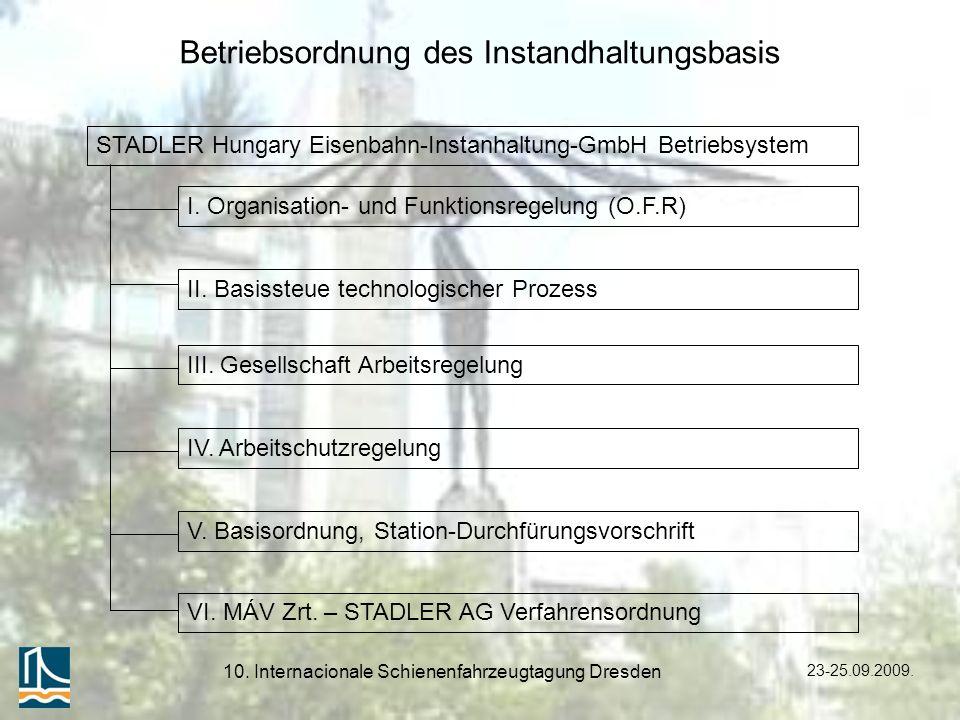 23-25.09.2009. 10. Internacionale Schienenfahrzeugtagung Dresden STADLER Hungary Eisenbahn-Instanhaltung-GmbH Betriebsystem I. Organisation- und Funkt