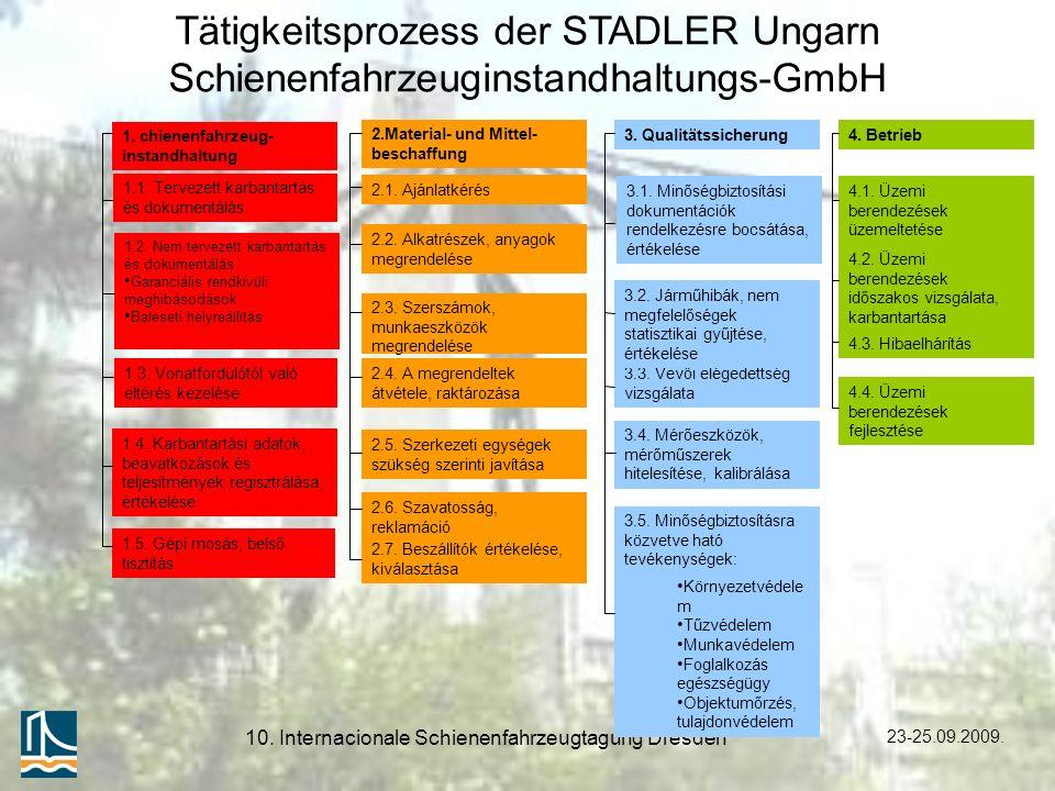 23-25.09.2009. 10. Internacionale Schienenfahrzeugtagung Dresden Tätigkeitsprozess der STADLER Ungarn Schienenfahrzeuginstandhaltungs-GmbH 1. chienenf