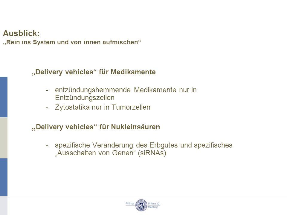 Ausblick: Rein ins System und von innen aufmischen Delivery vehicles für Medikamente -entzündungshemmende Medikamente nur in Entzündungszellen -Zytostatika nur in Tumorzellen Delivery vehicles für Nukleinsäuren -spezifische Veränderung des Erbgutes und spezifisches Ausschalten von Genen (siRNAs)