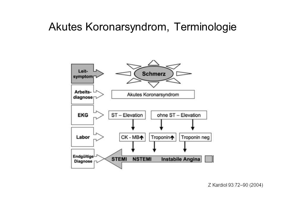 Akutes Koronarsyndrom, Terminologie Z Kardiol 93:72–90 (2004)