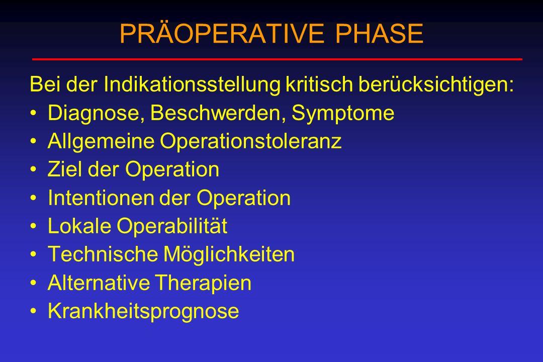 PRÄOPERATIVE PHASE Bei der Indikationsstellung kritisch berücksichtigen: Diagnose, Beschwerden, Symptome Allgemeine Operationstoleranz Ziel der Operat